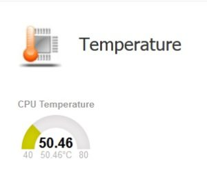 Raspberry temperature