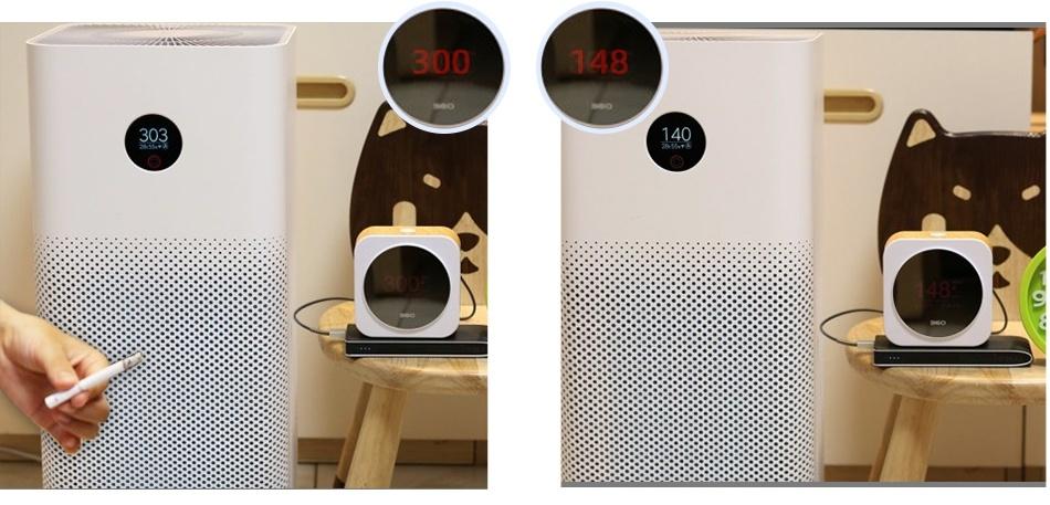 Xiaomi Mi Air Purifier 3 Обзор Очистителя Воздуха