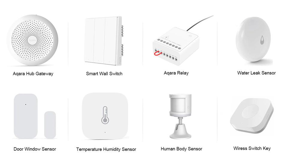 Xiaomi Smart Home - Экосистема Умного Дома (Полный Гайд)